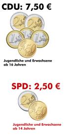 Vergleich der Preise Cabriobad  der CDU und Heute